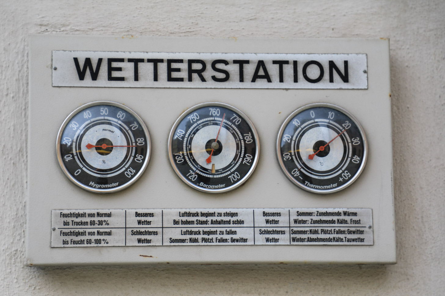 weerstation in Innsbruck